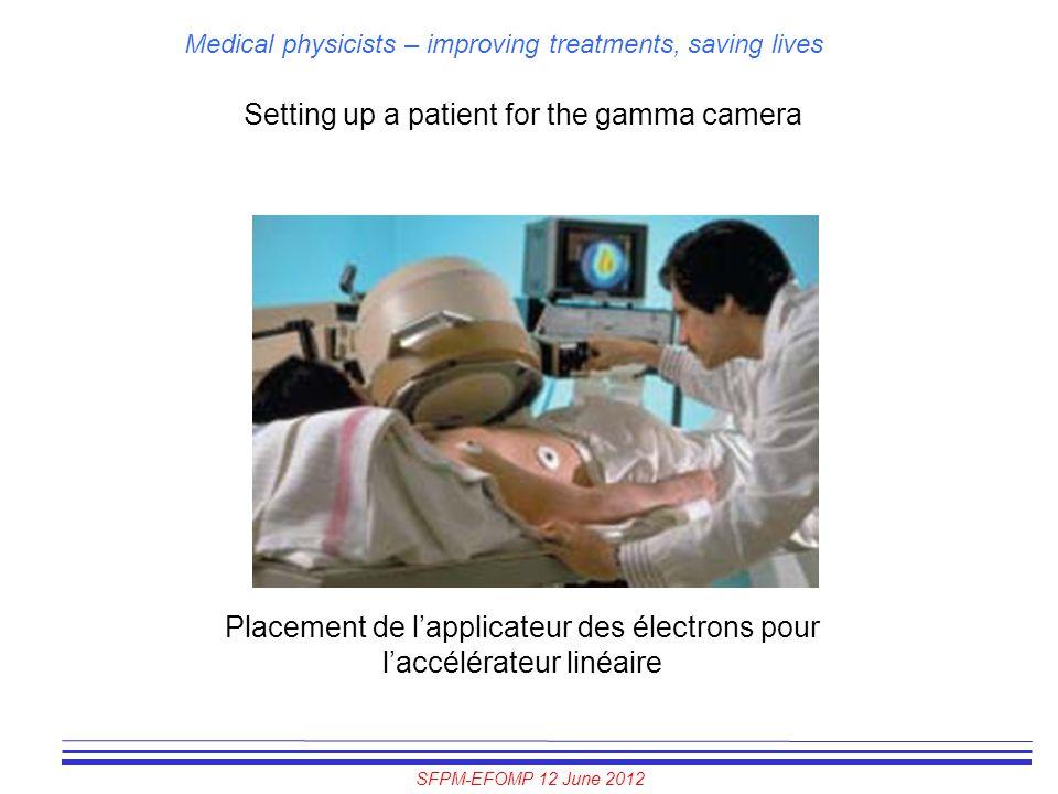 SFPM-EFOMP 12 June 2012 Medical physicists – improving treatments, saving lives Setting up a patient for the gamma camera Placement de l'applicateur d