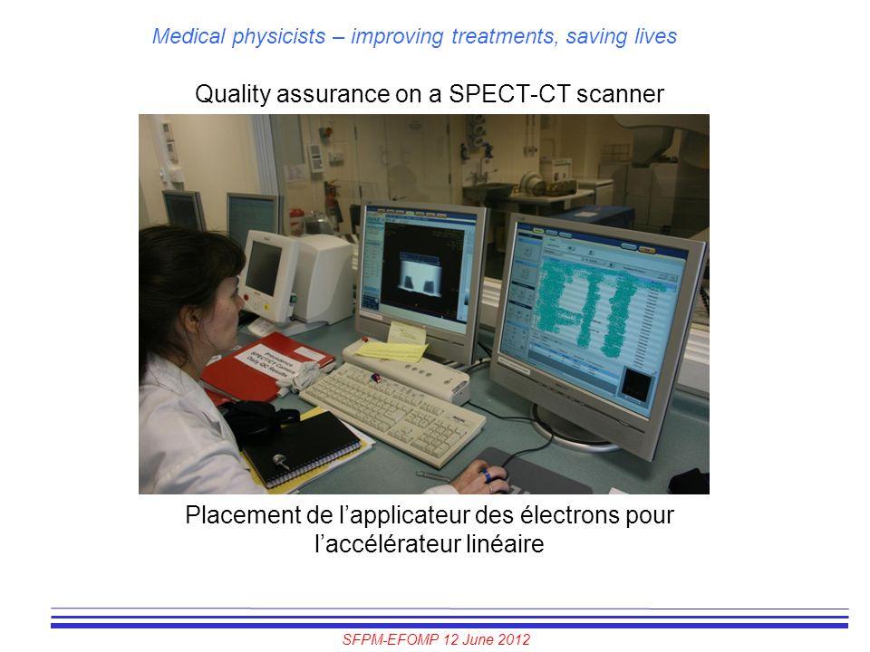 SFPM-EFOMP 12 June 2012 Medical physicists – improving treatments, saving lives Quality assurance on a SPECT-CT scanner Placement de l'applicateur des