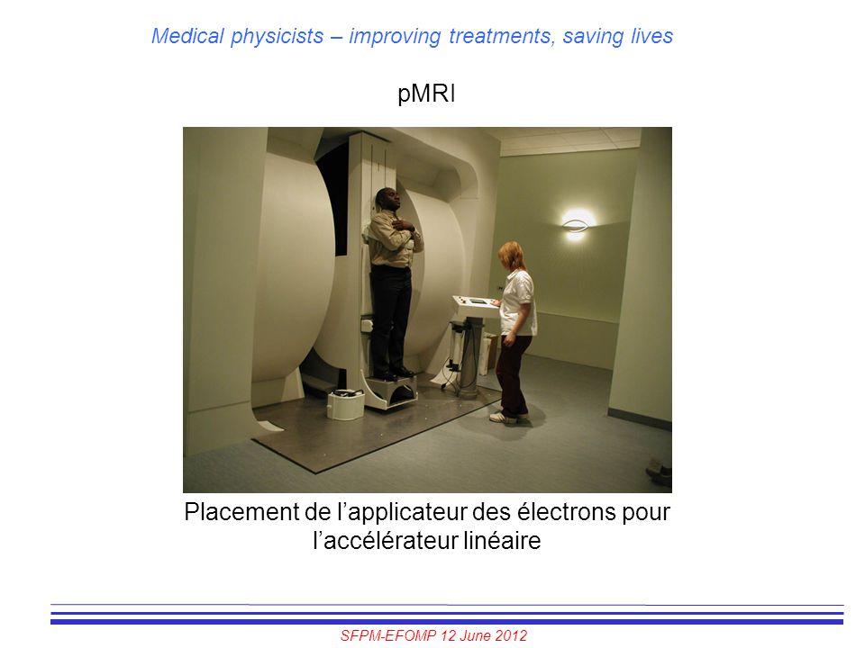 SFPM-EFOMP 12 June 2012 Medical physicists – improving treatments, saving lives pMRI Placement de l'applicateur des électrons pour l'accélérateur liné