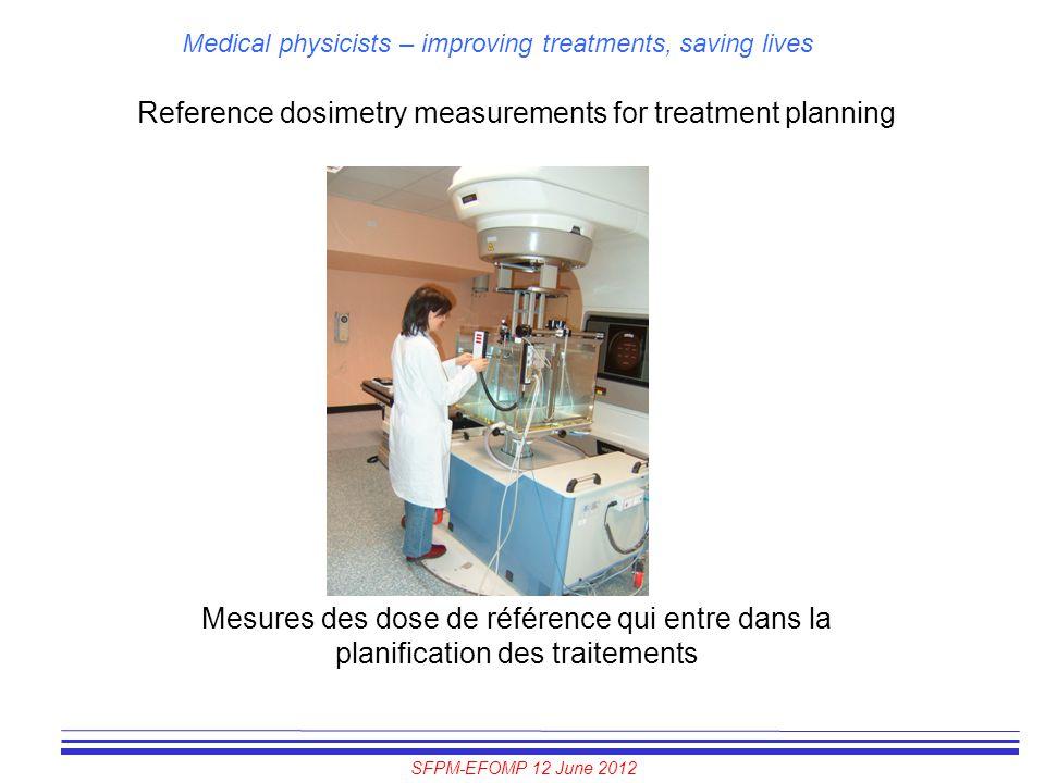 SFPM-EFOMP 12 June 2012 Medical physicists – improving treatments, saving lives Reference dosimetry measurements for treatment planning Mesures des do