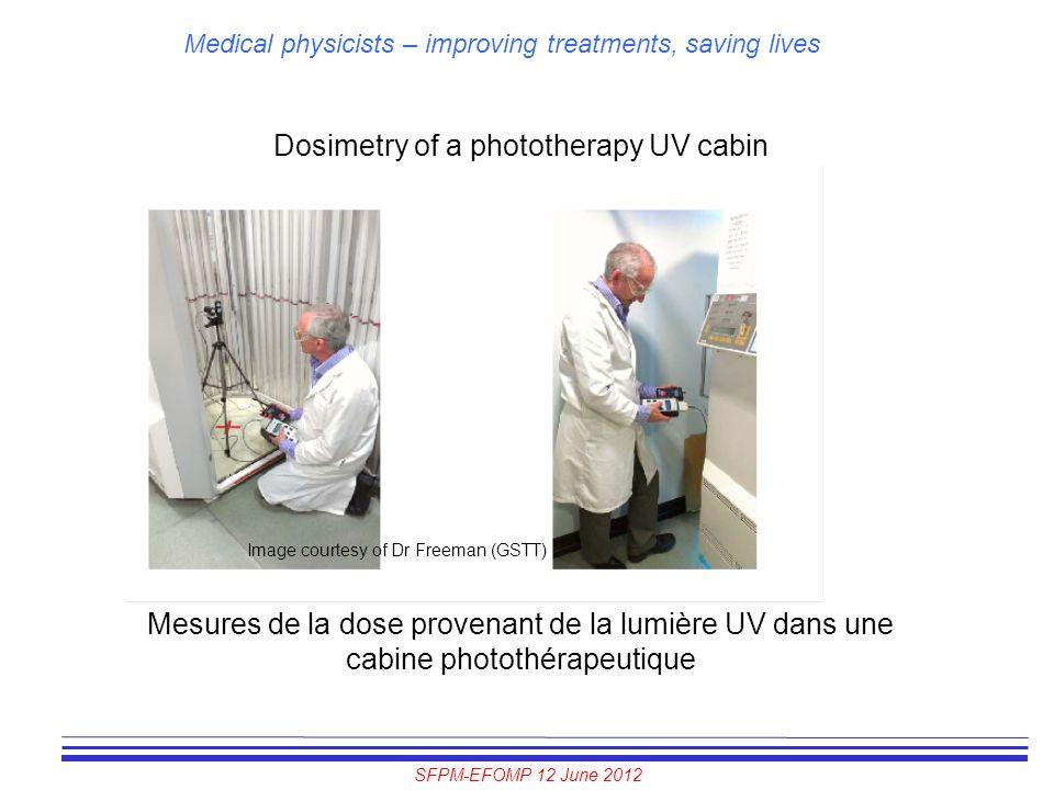 SFPM-EFOMP 12 June 2012 Medical physicists – improving treatments, saving lives Dosimetry of a phototherapy UV cabin Mesures de la dose provenant de l