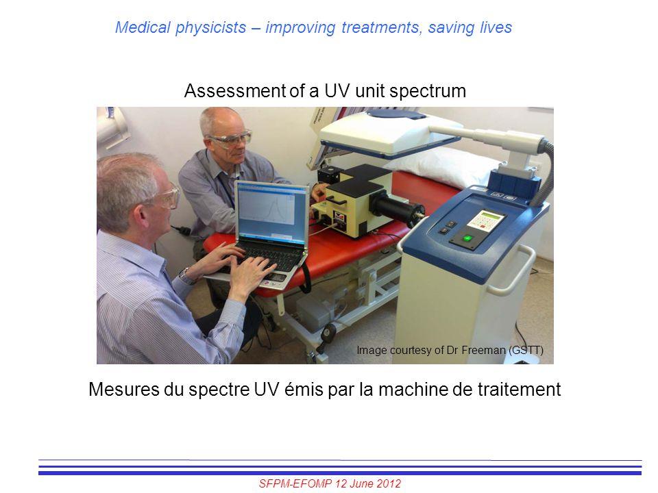 SFPM-EFOMP 12 June 2012 Medical physicists – improving treatments, saving lives Assessment of a UV unit spectrum Mesures du spectre UV émis par la mac