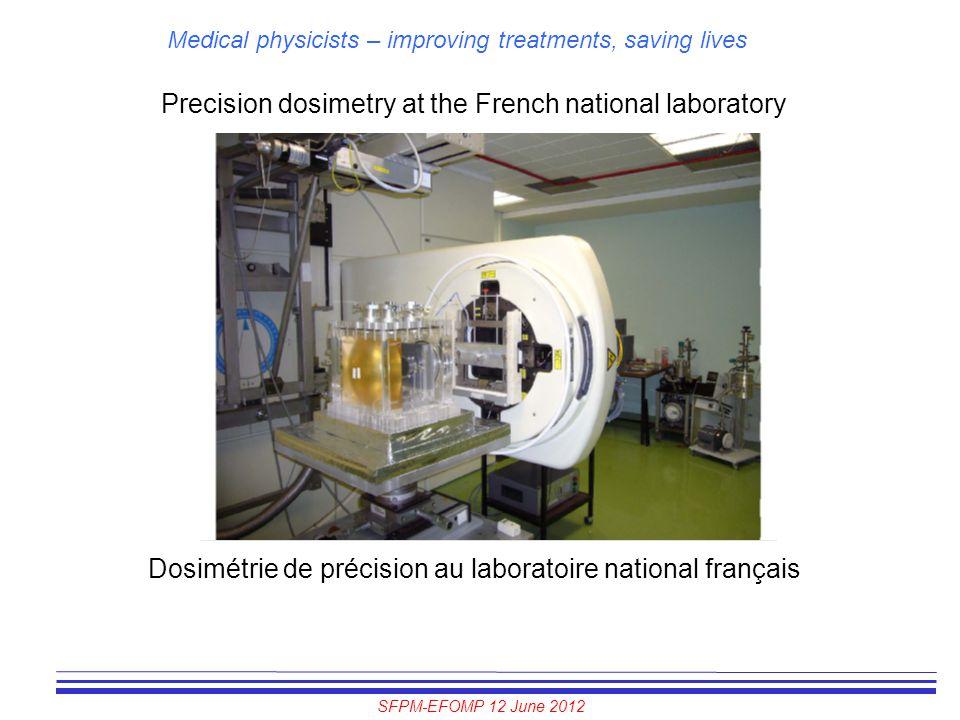 SFPM-EFOMP 12 June 2012 Medical physicists – improving treatments, saving lives Precision dosimetry at the French national laboratory Dosimétrie de pr