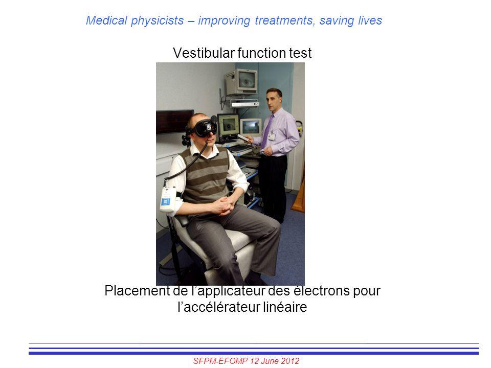 SFPM-EFOMP 12 June 2012 Medical physicists – improving treatments, saving lives Vestibular function test Placement de l'applicateur des électrons pour