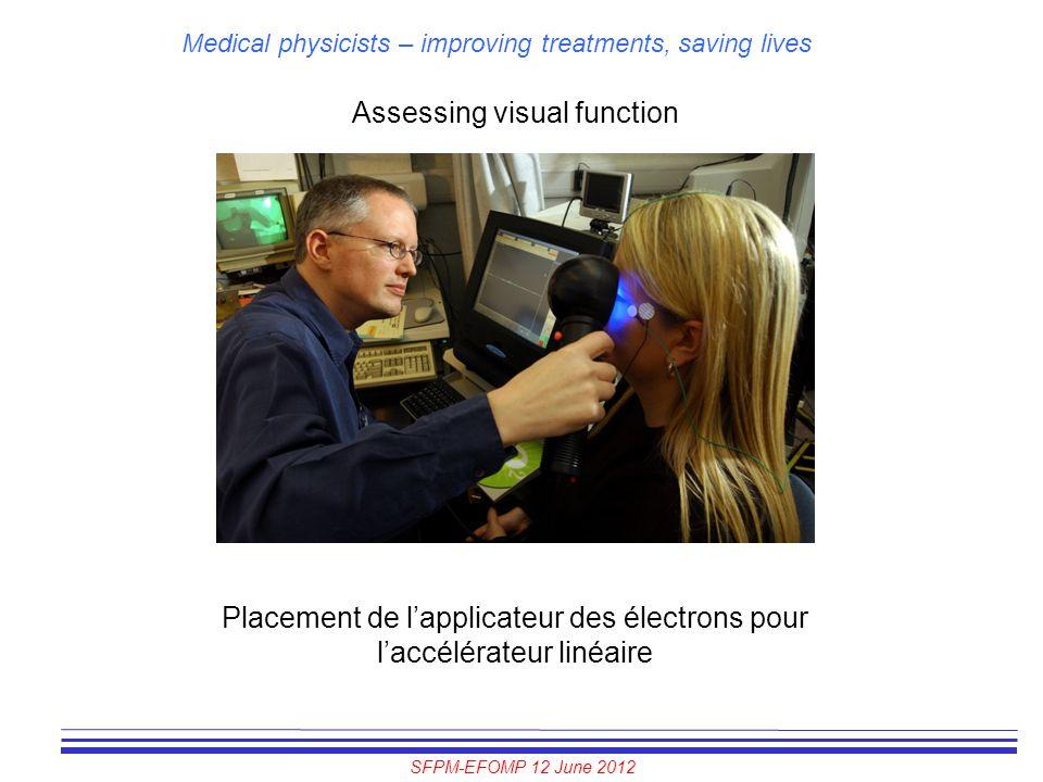 SFPM-EFOMP 12 June 2012 Medical physicists – improving treatments, saving lives Assessing visual function Placement de l'applicateur des électrons pou