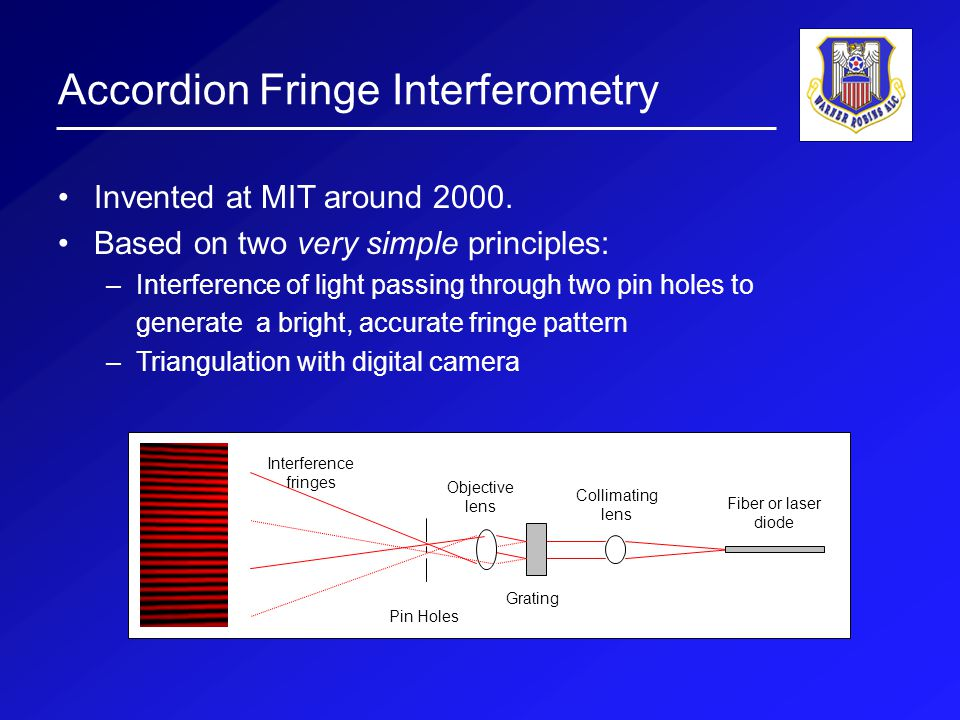 Accordion Fringe Interferometry Invented at MIT around 2000.