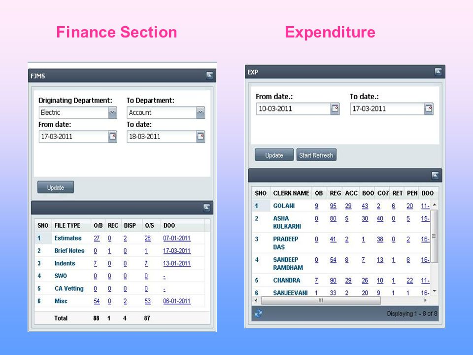 Finance SectionExpenditure