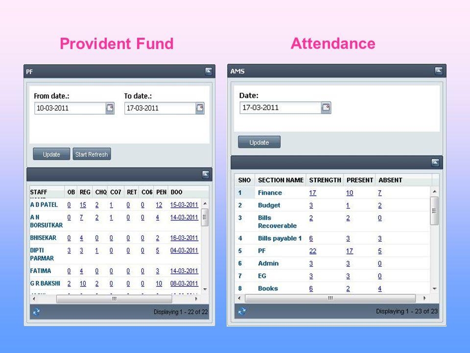 Provident Fund Attendance