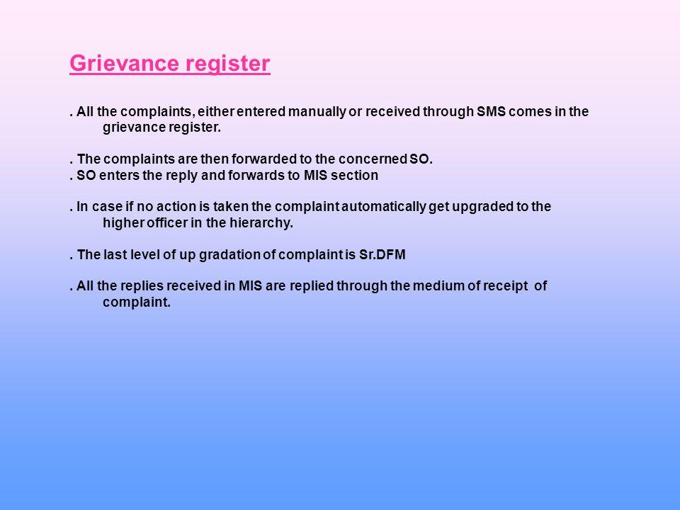 Grievance register.