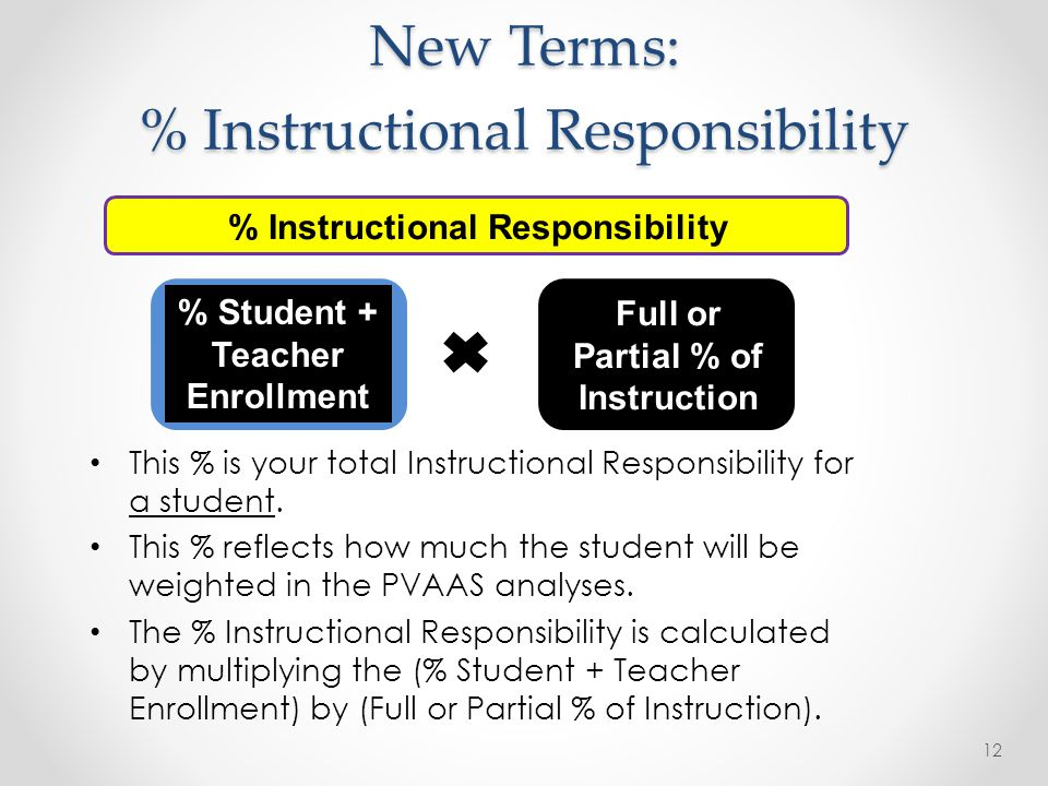 New Terms: % Instructional Responsibility This % is your total Instructional Responsibility for a student.