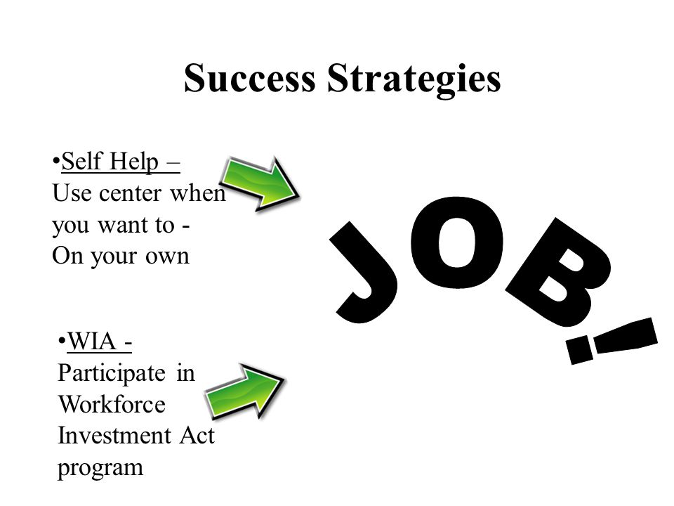 Success Strategies Self Help – Use center when you want to - On your own WIA - Participate in Workforce Investment Act program
