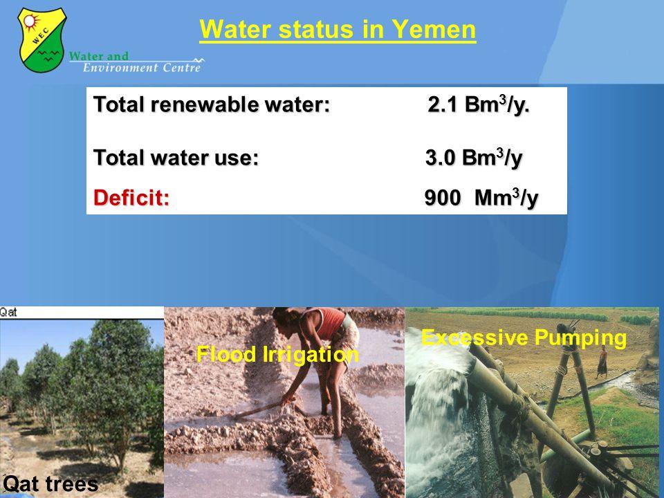 Water status in Yemen Total renewable water: 2.1 Bm 3 /y. Total water use: 3.0 Bm 3 /y Deficit: 900 Mm 3 /y Flood Irrigation ََِQat trees Excessive Pu