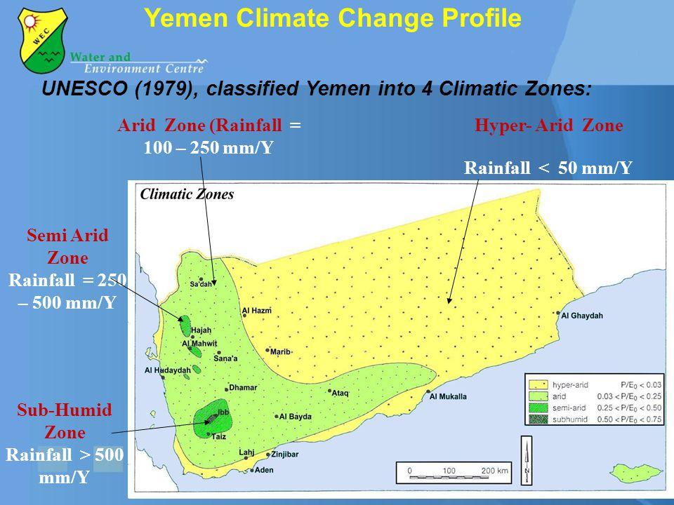 Hyper- Arid Zone Rainfall < 50 mm/Y Arid Zone (Rainfall = 100 – 250 mm/Y Semi Arid Zone Rainfall = 250 – 500 mm/Y Sub-Humid Zone Rainfall > 500 mm/Y U