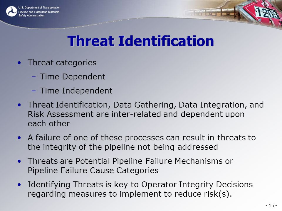 U.S. Department of Transportation Pipeline and Hazardous Materials Safety Administration Threat Identification Threat categories –Time Dependent –Time