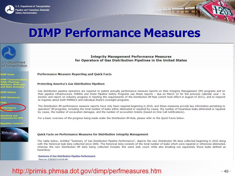 U.S. Department of Transportation Pipeline and Hazardous Materials Safety Administration - 49 - http://primis.phmsa.dot.gov/dimp/perfmeasures.htm DIMP