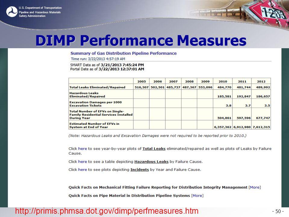 U.S. Department of Transportation Pipeline and Hazardous Materials Safety Administration - 50 - http://primis.phmsa.dot.gov/dimp/perfmeasures.htm DIMP