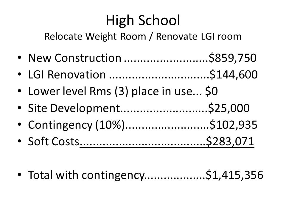 High School Relocate Weight Room / Renovate LGI room New Construction..........................$859,750 LGI Renovation...............................$144,600 Lower level Rms (3) place in use...