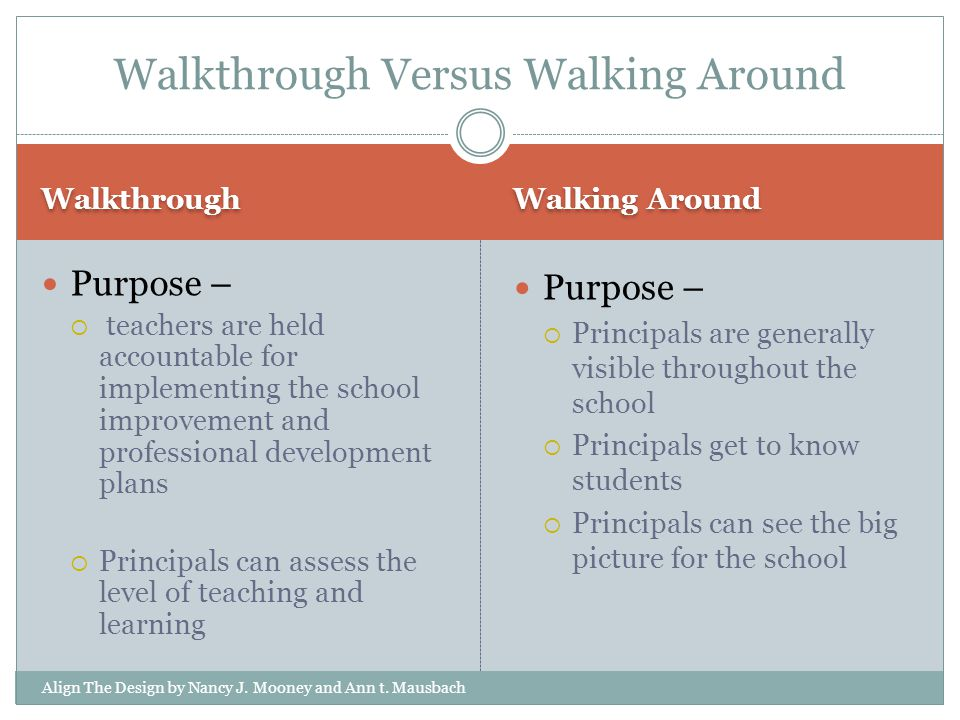 Walkthrough Walking Around Purpose –  teachers are held accountable for implementing the school improvement and professional development plans  Principals can assess the level of teaching and learning Purpose –  Principals are generally visible throughout the school  Principals get to know students  Principals can see the big picture for the school Walkthrough Versus Walking Around Align The Design by Nancy J.