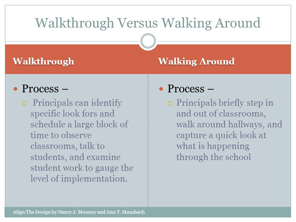 Walkthrough Walking Around Frequency –  Principals perform walkthroughs usually once per week in all classrooms in the school Duration –  Principals will spend 3-5 minutes in each classroom Frequency –  Principals walk around on a daily basis Duration –  Principals will spend a total of 20-25 minutes stepping in and out of classrooms and walking the halls Walkthrough Versus Walking Around Align the Design by Nancy J.