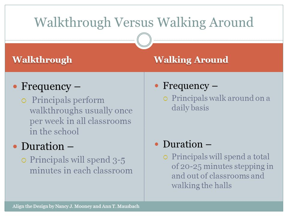 Walkthrough Walking Around Feedback –  Principals will provide data, and informal conversation to validate teaching and learning practices that match the look fors Feedback –  No methods for feedback Walkthrough Versus Walking Around Align The Design by Nancy J.