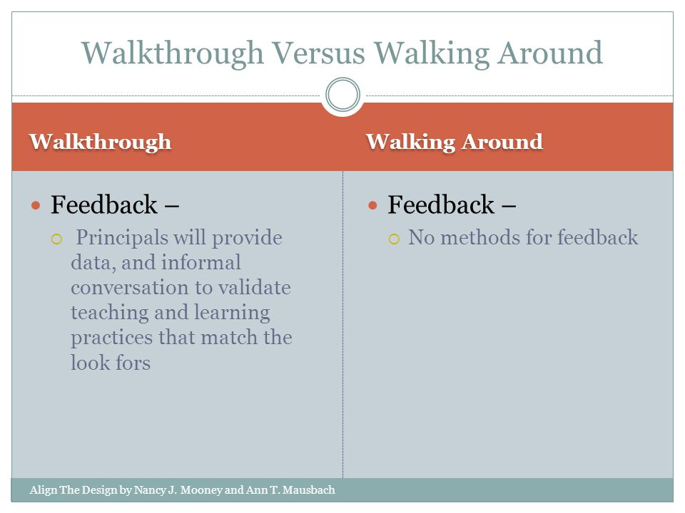 Walkthrough Process Focusing Walking Reflection Feedback Focus – allows the principal to concentrate on specific behaviors that enhance the quality of information gathered and feedback.