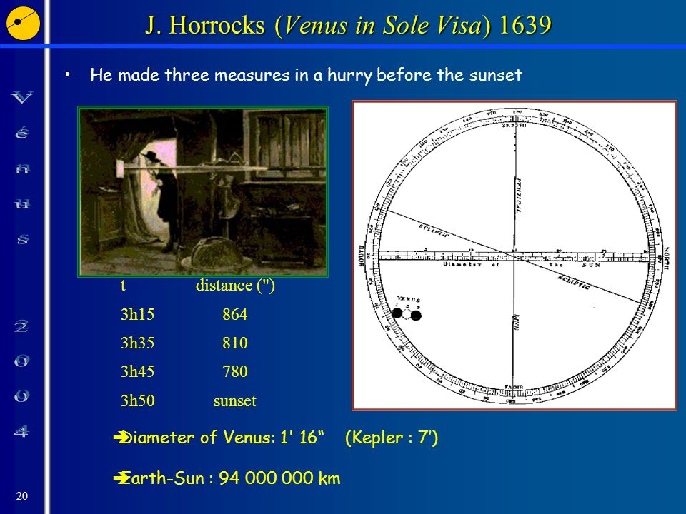 20 J. Horrocks (Venus in Sole Visa) 1639 He made three measures in a hurry before the sunset tdistance (