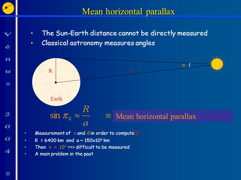 22 Mean horizontal parallax a R  Earth The Sun-Earth distance cannot be directly measured Classical astronomy measures angles Measurement of  and R in order to compute a R = 6400 km and a ~ 150x10 6 km Then  ~ 10 ==> difficult to be measured A main problem in the past Mean horizontal parallax
