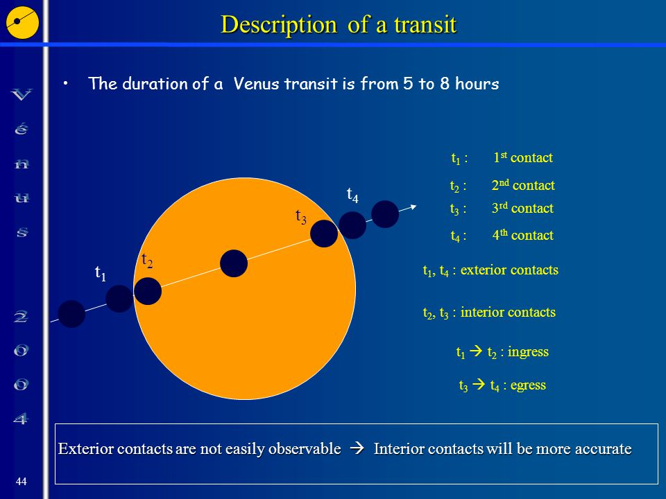 44 Description of a transit The duration of a Venus transit is from 5 to 8 hours t 1, t 4 : exterior contacts t 2, t 3 : interior contacts Exterior contacts are not easily observable  Interior contacts will be more accurate t1t1 t 1 :1 st contact t2t2 t 2 :2 nd contact t3t3 t 3 :3 rd contact t4t4 t 4 :4 th contact t 1  t 2 : ingress t 3  t 4 : egress