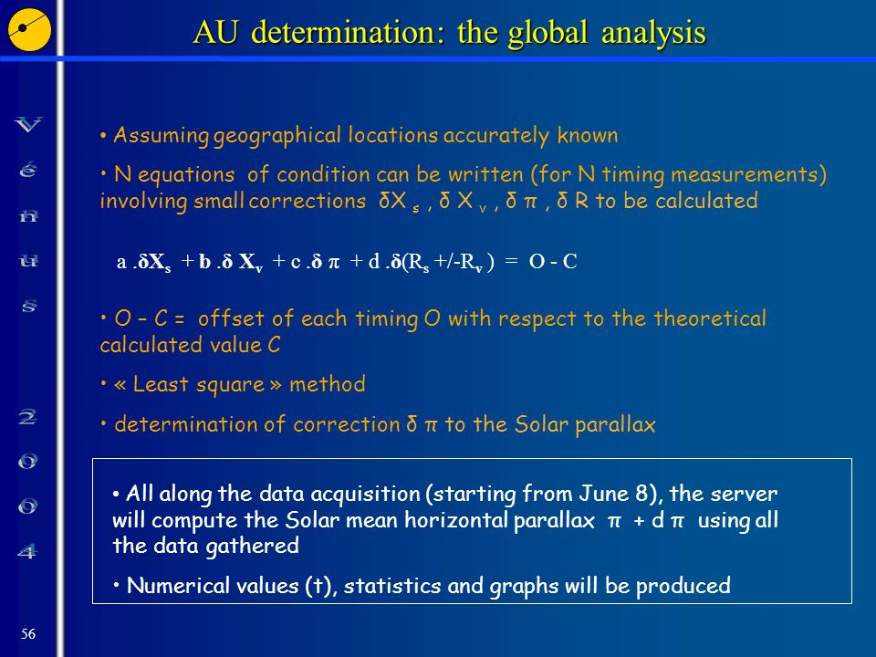 56 AU determination: the global analysis AU determination: the global analysis Assuming geographical locations accurately known N equations of condition can be written (for N timing measurements) involving small corrections δX s, δ X v, δ π, δ R to be calculated O – C = offset of each timing O with respect to the theoretical calculated value C « Least square » method determination of correction δ π to the Solar parallax All along the data acquisition (starting from June 8), the server will compute the Solar mean horizontal parallax π + d π using all the data gathered Numerical values (t), statistics and graphs will be produced a.δX s + b.δ X v + c.δ π + d.δ(R s +/-R v ) = O - C