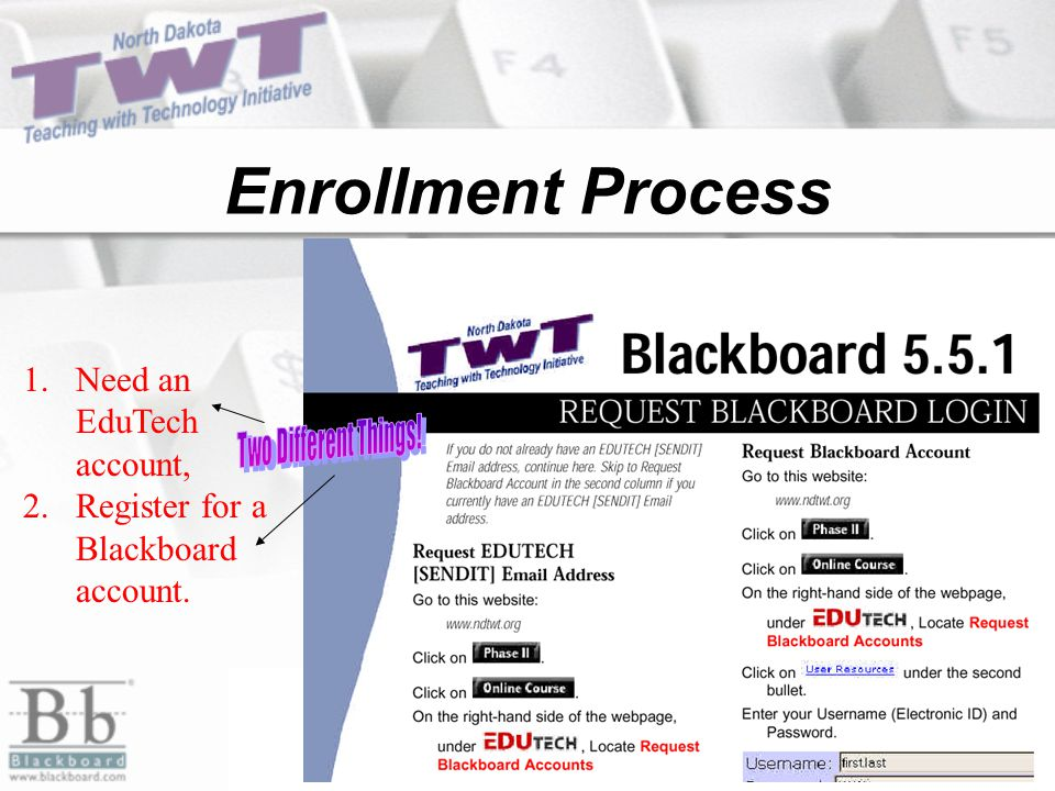 Enrollment Process 1.Need an EduTech account, 2.Register for a Blackboard account.