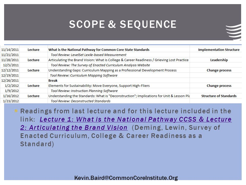 Kevin.Baird@CommonCoreInstitute.Org  Readings from last lecture and for this lecture included in the link: Lecture 1: What is the National Pathway CCSS & Lecture 2: Articulating the Brand Vision (Deming, Lewin, Survey of Enacted Curriculum, College & Career Readiness as a Standard)Lecture 1: What is the National Pathway CCSS & Lecture 2: Articulating the Brand Vision SCOPE & SEQUENCE