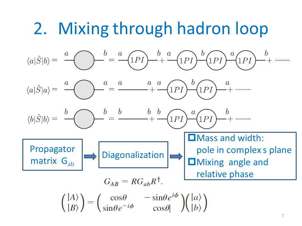 2.Mixing through hadron loop Propagator matrix G ab Diagonalization  Mass and width: pole in complex s plane  Mixing angle and relative phase 7