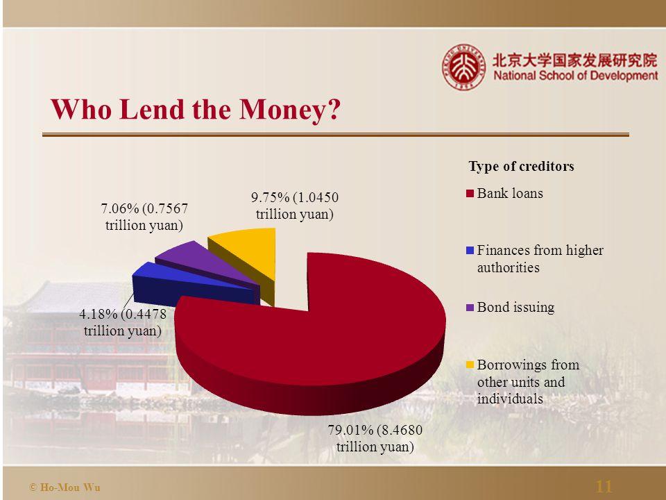 11 © Ho-Mou Wu Who Lend the Money