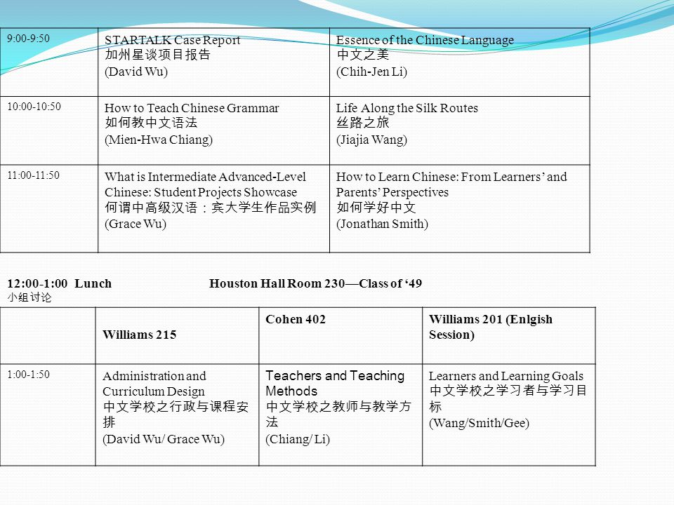9:00-9:50 STARTALK Case Report 加州星谈项目报告 (David Wu) Essence of the Chinese Language 中文之美 (Chih-Jen Li) 10:00-10:50 How to Teach Chinese Grammar 如何教中文语法 (Mien-Hwa Chiang) Life Along the Silk Routes 丝路之旅 (Jiajia Wang) 11:00-11:50 What is Intermediate Advanced-Level Chinese: Student Projects Showcase 何谓中高级汉语:宾大学生作品实例 (Grace Wu) How to Learn Chinese: From Learners' and Parents' Perspectives 如何学好中文 (Jonathan Smith) 12:00-1:00 LunchHouston Hall Room 230—Class of '49 小组讨论 Williams 215 Cohen 402Williams 201 (Enlgish Session) 1:00-1:50 Administration and Curriculum Design 中文学校之行政与课程安 排 (David Wu/ Grace Wu) Teachers and Teaching Methods 中文学校之教师与教学方 法 (Chiang/ Li) Learners and Learning Goals 中文学校之学习者与学习目 标 (Wang/Smith/Gee)