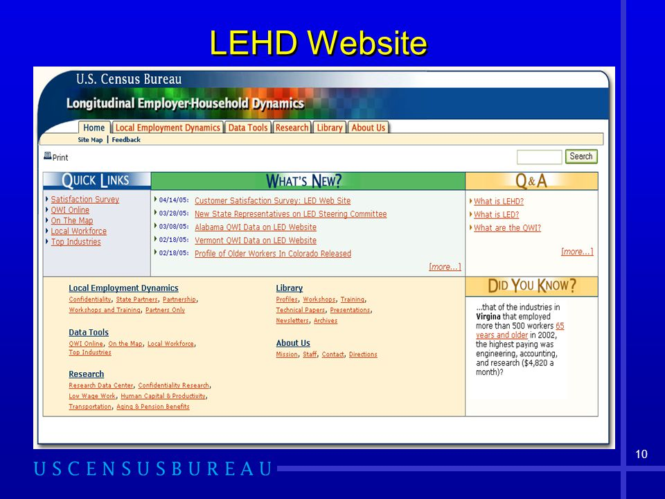 10 LEHD Website