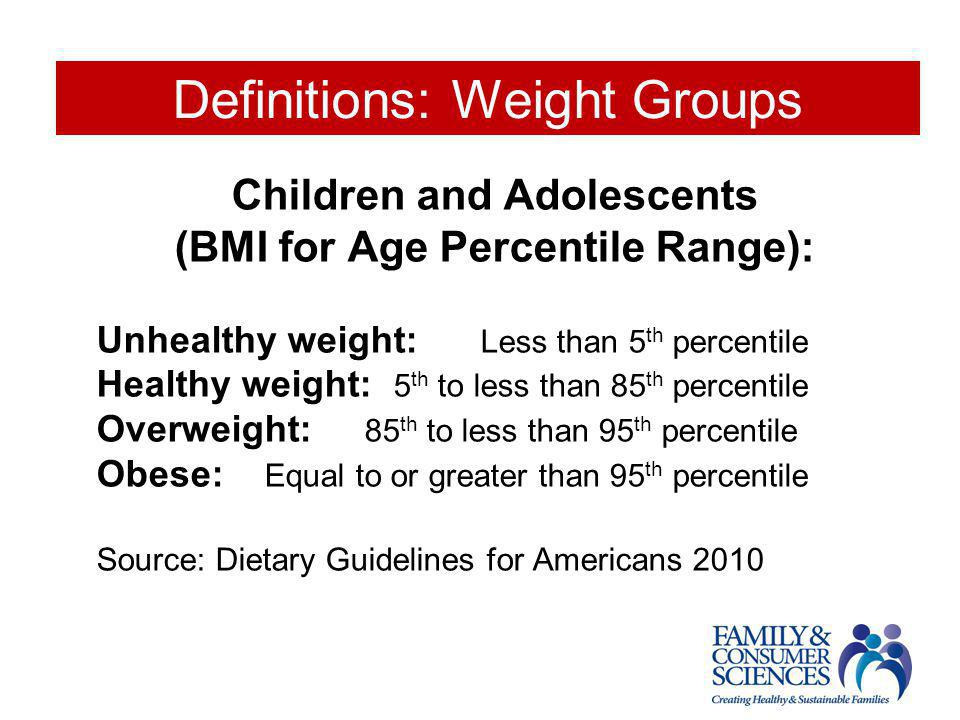 Definitions: Weight Groups Children and Adolescents (BMI for Age Percentile Range): Unhealthy weight: Less than 5 th percentile Healthy weight: 5 th t