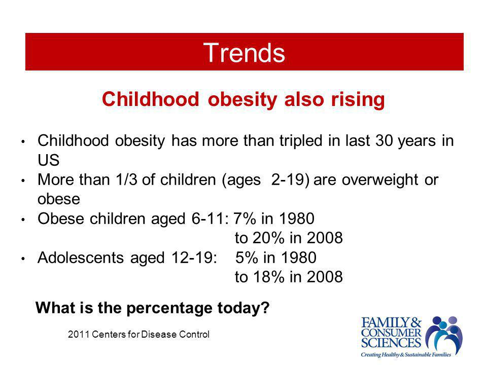 Trends Childhood obesity also rising Childhood obesity has more than tripled in last 30 years in US More than 1/3 of children (ages 2-19) are overweig