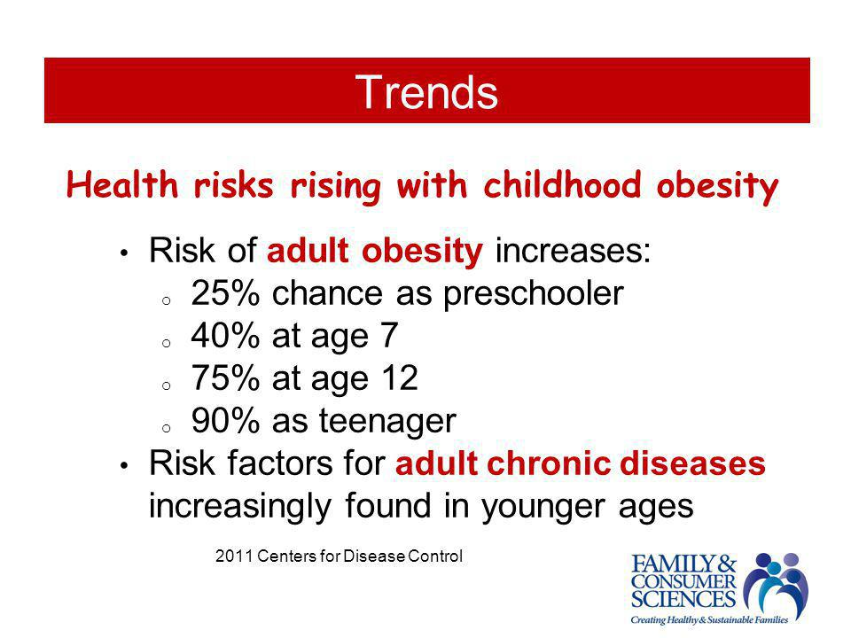 Trends Health risks rising with childhood obesity Risk of adult obesity increases: o 25% chance as preschooler o 40% at age 7 o 75% at age 12 o 90% as