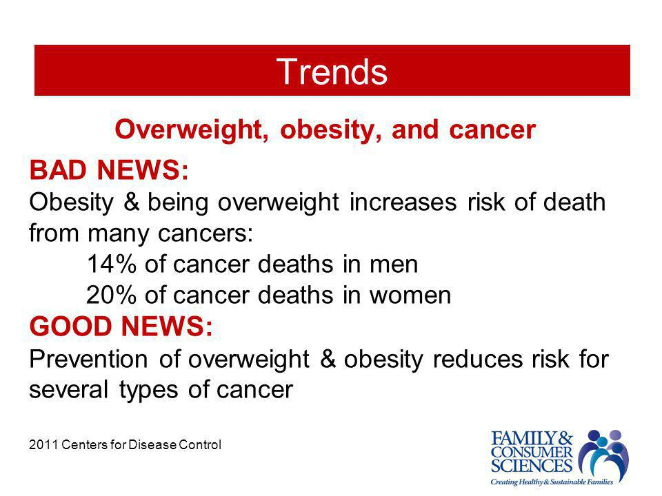 Trends Overweight, obesity, and cancer BAD NEWS: Obesity & being overweight increases risk of death from many cancers: 14% of cancer deaths in men 20%
