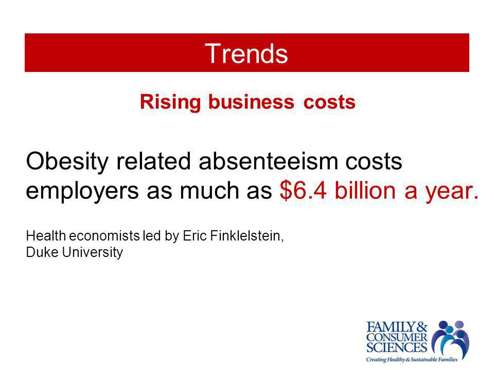 Trends Rising business costs Obesity related absenteeism costs employers as much as $6.4 billion a year. Health economists led by Eric Finklelstein, D