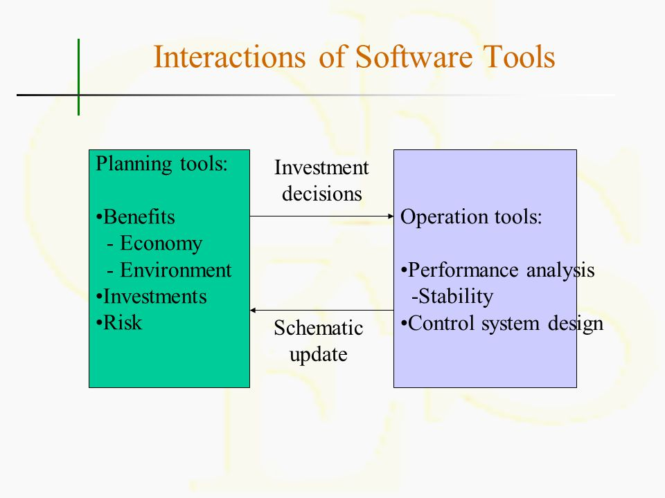 Interactions of Software Tools Planning tools: Benefits - Economy - Environment Investments Risk Operation tools: Performance analysis -Stability Cont