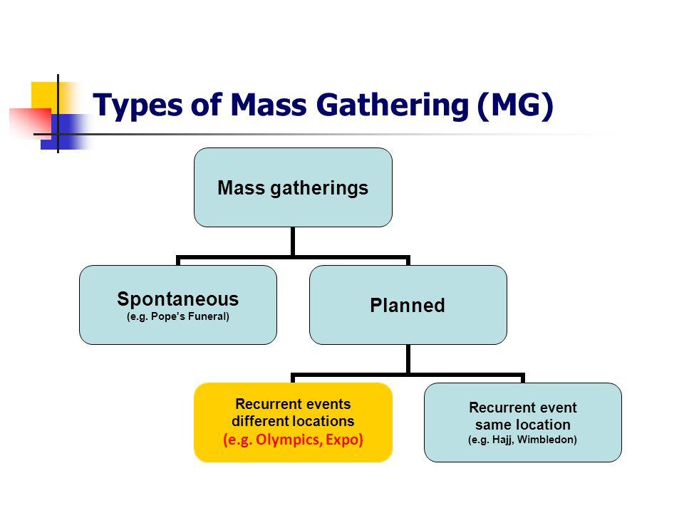 Mass gatherings Spontaneous (e.g.
