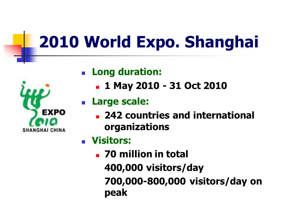 Long duration: 1 May 2010 - 31 Oct 2010 Large scale: 242 countries and international organizations Visitors: 70 million in total 400,000 visitors/day 700,000-800,000 visitors/day on peak 2010 World Expo.