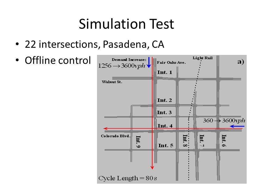 Simulation Test 22 intersections, Pasadena, CA Offline control