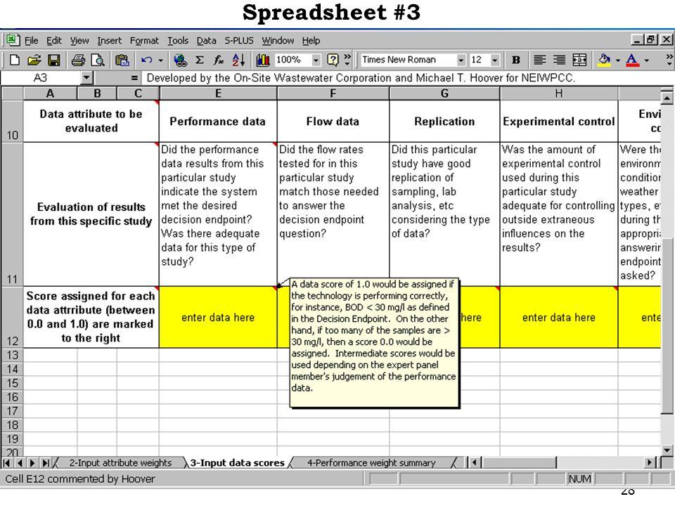 28 Spreadsheet #3