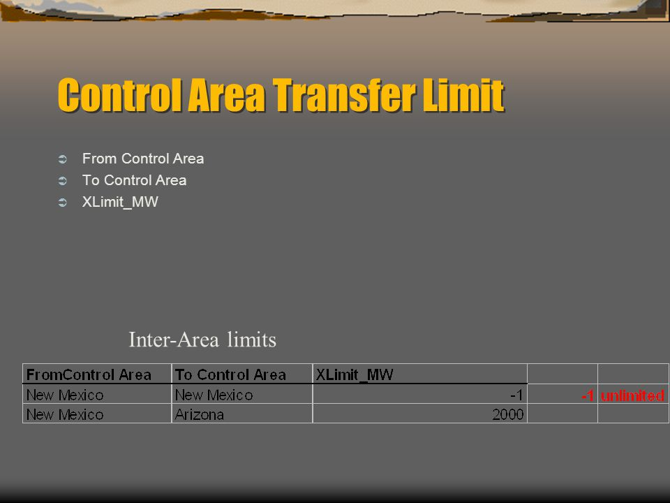 Control Area Transfer Limit  From Control Area  To Control Area  XLimit_MW Inter-Area limits