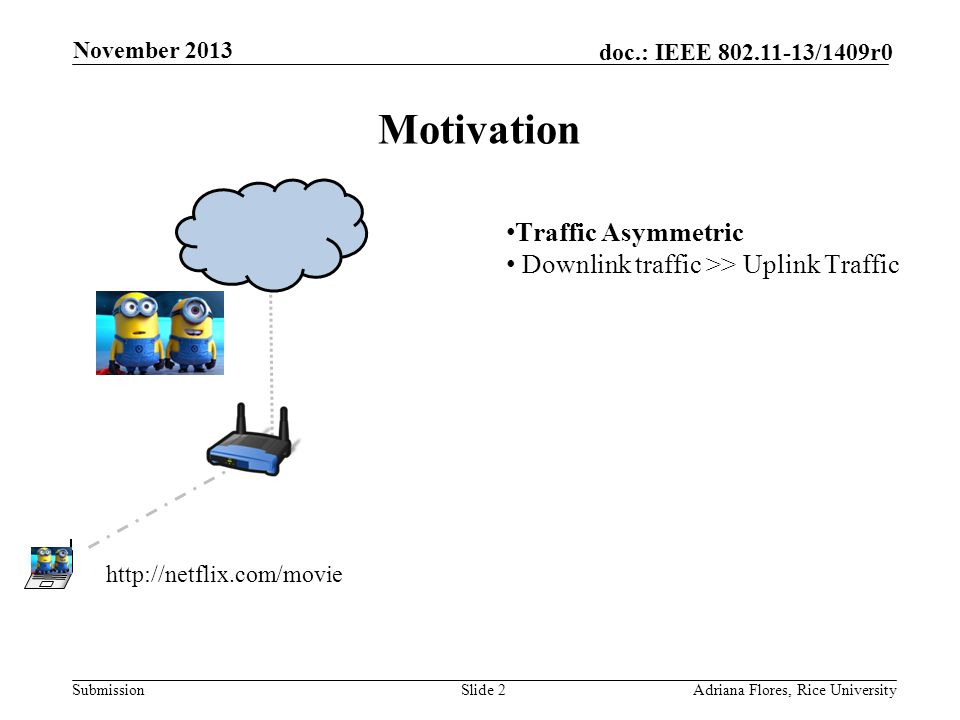 Submission doc.: IEEE 802.11-13/1409r0 Motivation Slide 2Adriana Flores, Rice University November 2013 http://netflix.com/movie Traffic Asymmetric Downlink traffic >> Uplink Traffic