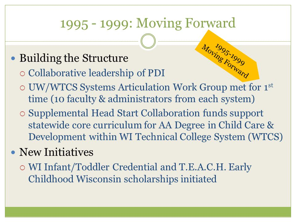 1995 - 1999: Moving Forward Building the Structure  Collaborative leadership of PDI  UW/WTCS Systems Articulation Work Group met for 1 st time (10 f