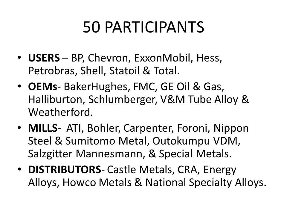 50 PARTICIPANTS USERS – BP, Chevron, ExxonMobil, Hess, Petrobras, Shell, Statoil & Total.