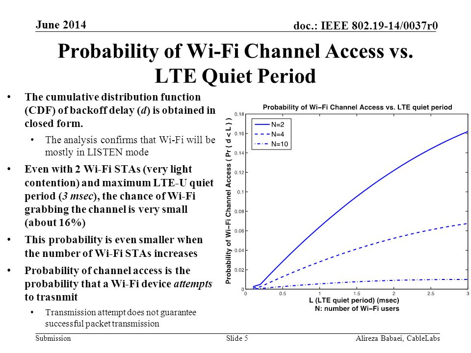 Submission doc.: IEEE 802.19-14/0037r0 Probability of Wi-Fi Channel Access vs. LTE Quiet Period The cumulative distribution function (CDF) of backoff
